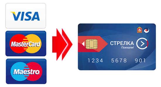 Отделения Бинбанка в Челябинске 6 отделений с адресами на