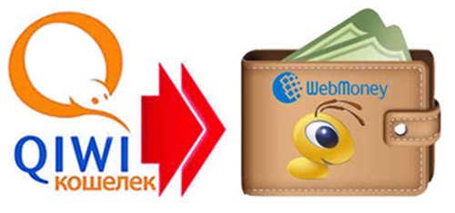 как перевести деньги с вебмани на киви без привязки кошельков
