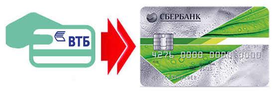 как перевести деньги с карты сбера на карту втб без комиссии как вернуть проценты по кредиту